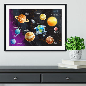 Solar system of planets Framed Print - Canvas Art Rocks - 1