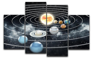Solar system with eight planets 4 Split Panel Canvas  - Canvas Art Rocks - 1