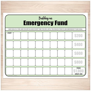 Building an Emergency Fund Worksheet in Green (by $20 increments) - Printable