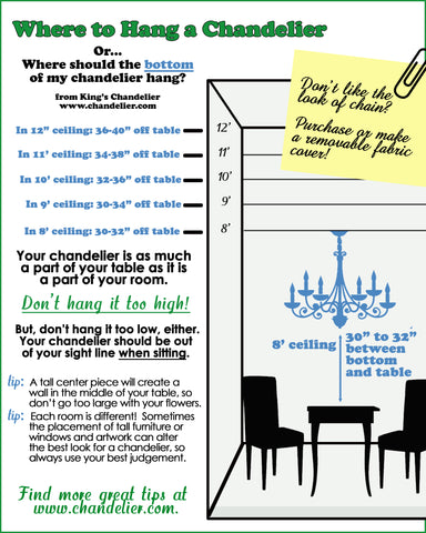 FAQ - How high to hang a chandelier in a dining room.
