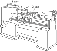 2-Axis 8 x 48 Digital Lathe Package