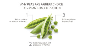 Pease are a great choice for plant-based protein because they are rich in Lysine and Arginine, sustainably grown and processed in the USA