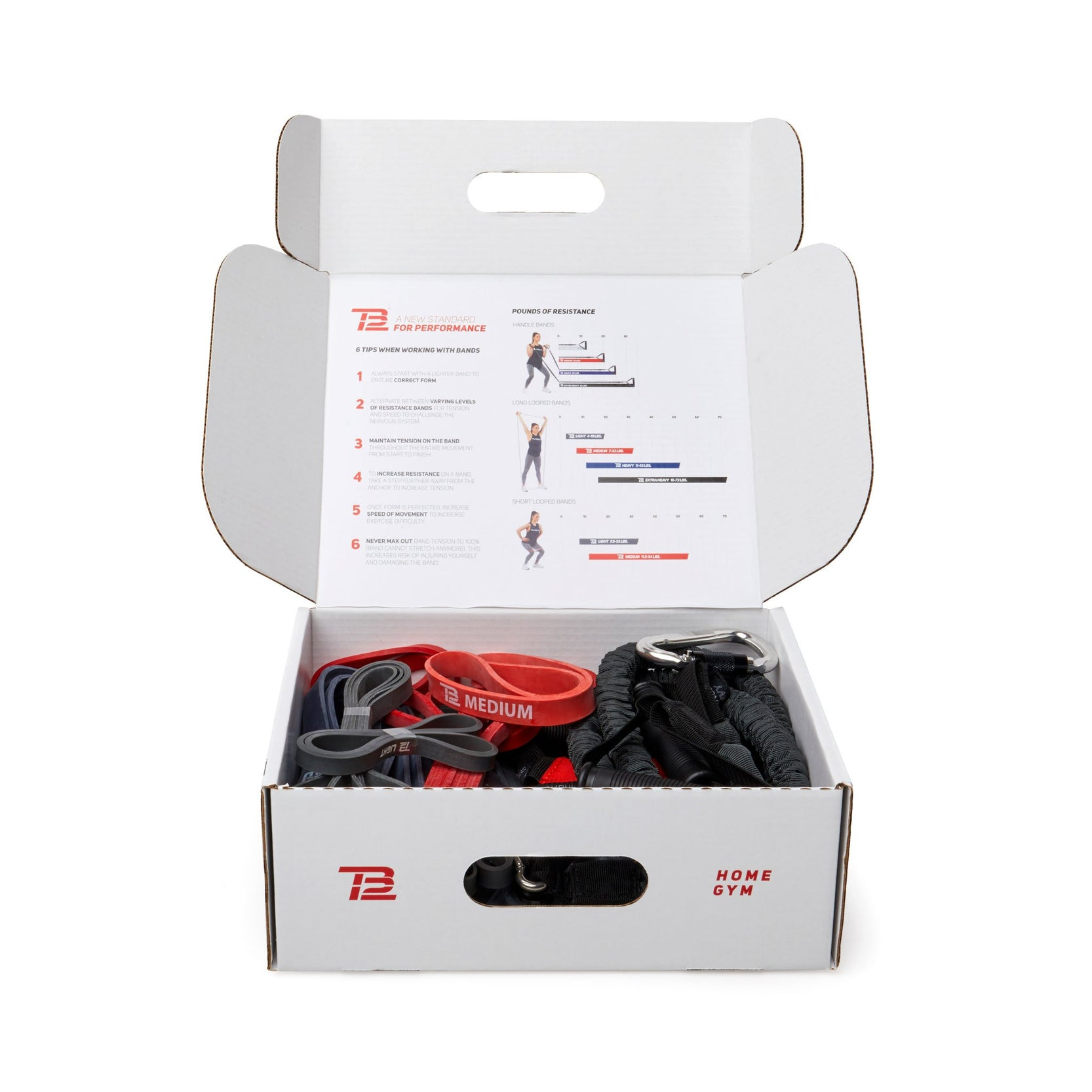 TB12™ Home Gym Kit