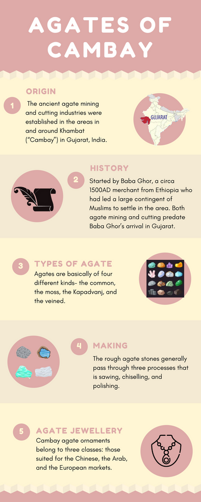 Agates of Cambay - The Most Pious Stones in the World