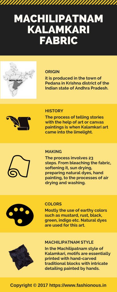 KALAMKARI - THE ART OF STORYTELLING