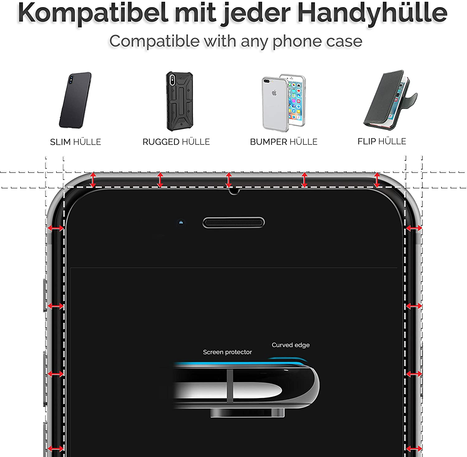Power Theory Panzerglas kompatibel mit iPhone 6s/iPhone 6 (2 Stück)