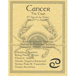 Cancer Zodiac Sign (Sun in Cancer) poster