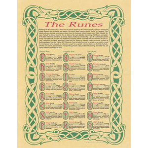 Runes poster - Wiccan Place