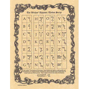 Witches' Alphabet poster - Wiccan Place