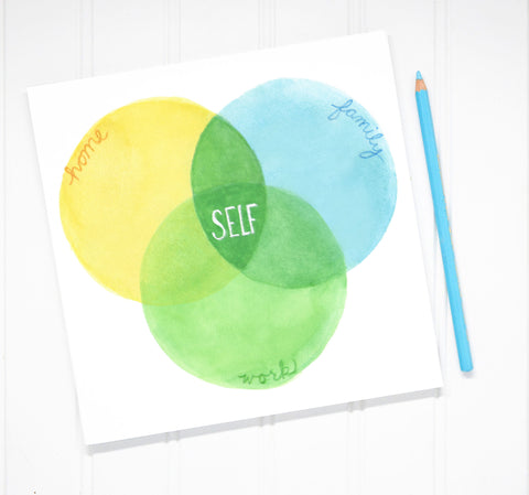 DISCONTINUED Venn diagram life balance Notepad