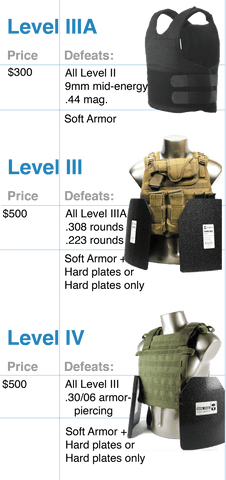... Kevlar and SAPI ceramic plate inserts. What was not thought through well in my experience ...  sc 1 st  Readyman & BODY ARMOR. Is it worth it? \u2013 Readyman