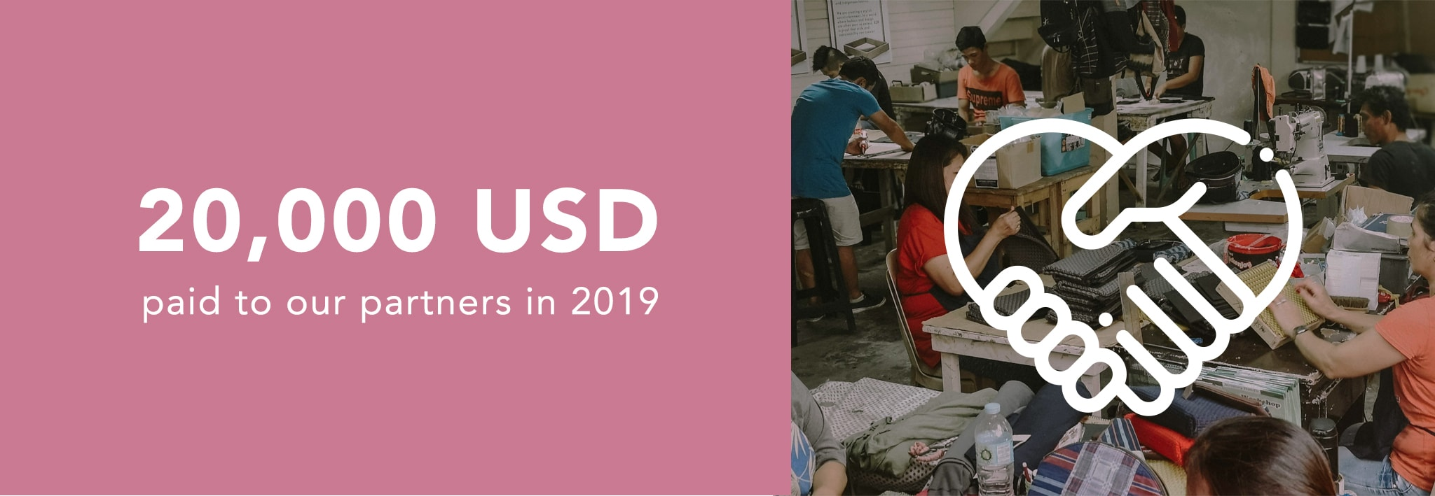 Cambio & Co. contributed 20,000USD to social enterprise partners in the Philippines in 2019.