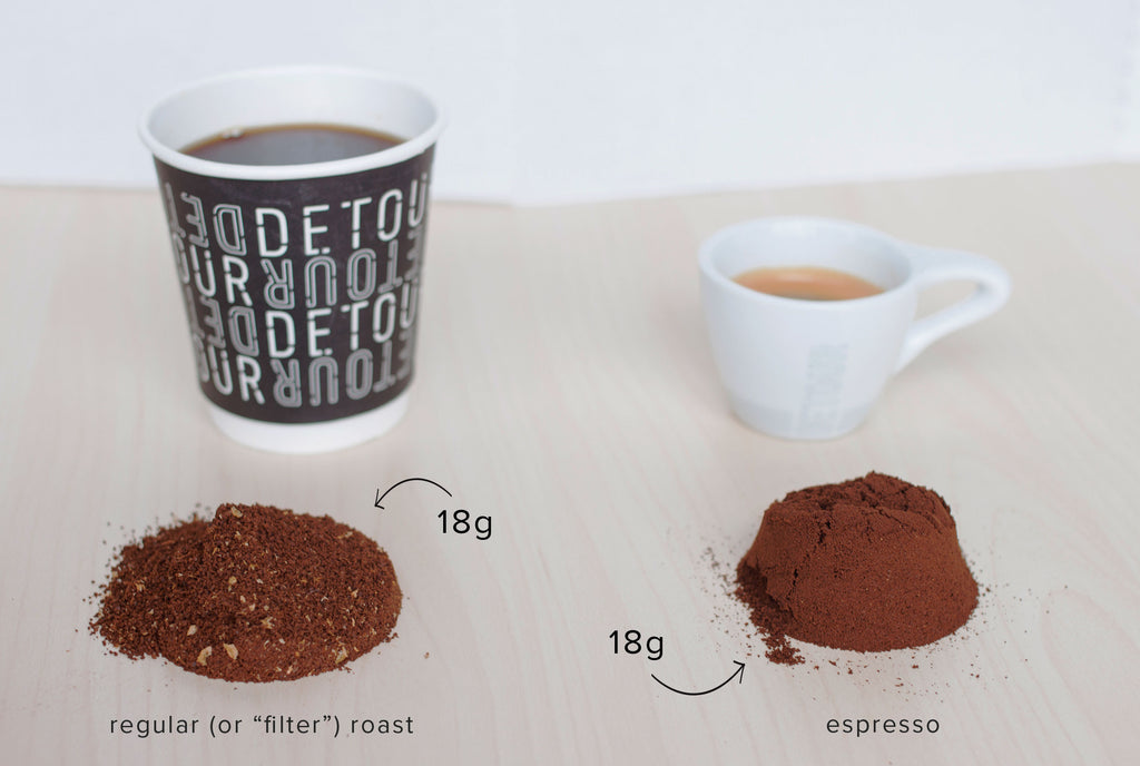 Espresso Roast vs Filter Roast | DETOUR Coffee