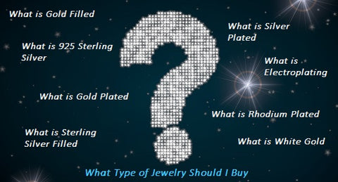 Jewelry Buying Guide Resources