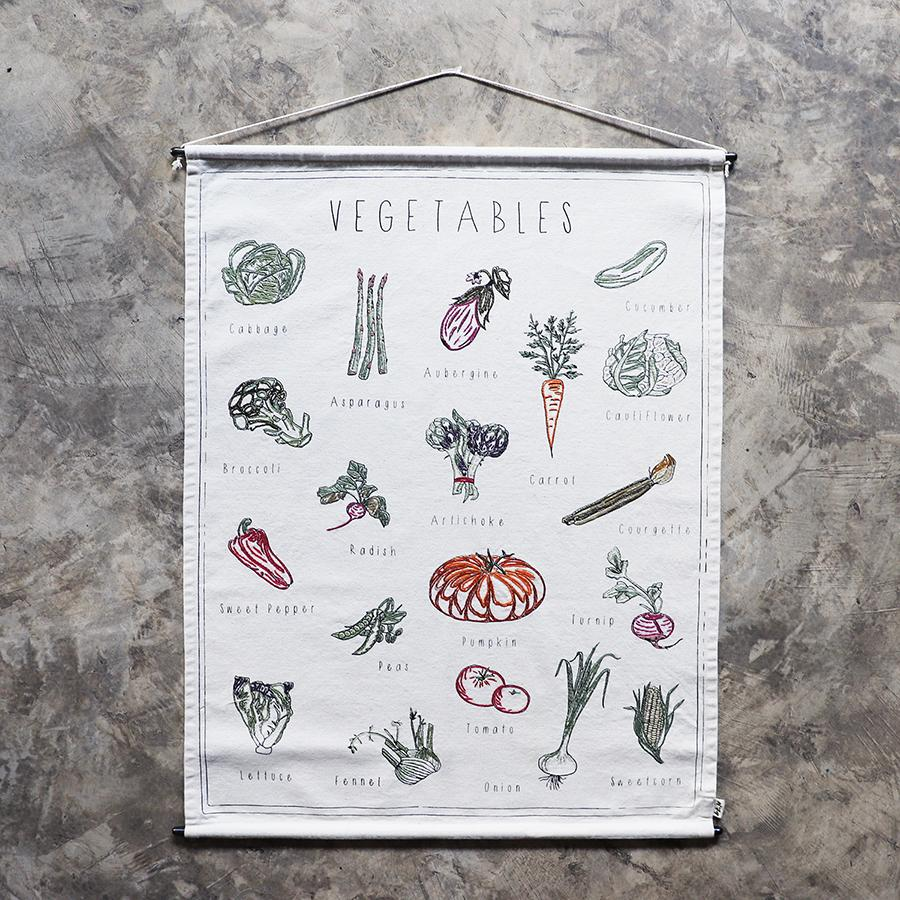 "Do-it-yourself-Set Schulposter ""Vegetables"""