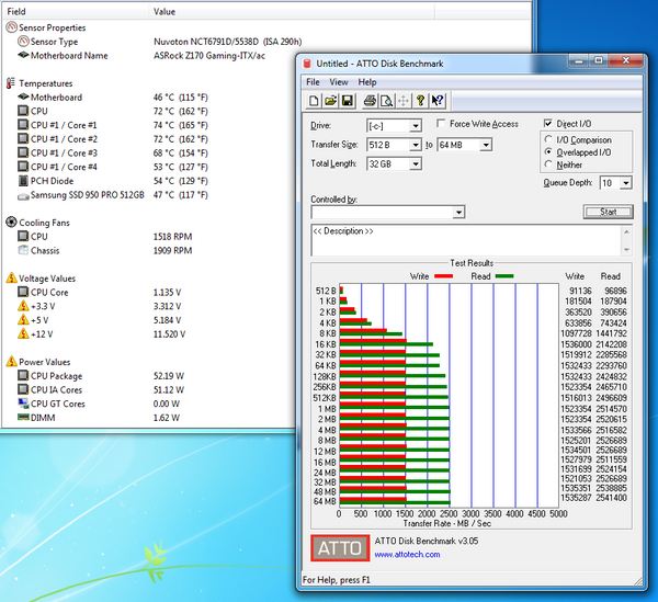 Samsung 950 Pro Lini 1S Custom Thermal Solution Benchmark