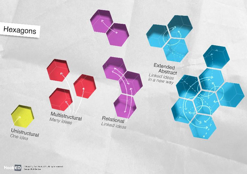 SOLO Hexagons: Poster Download