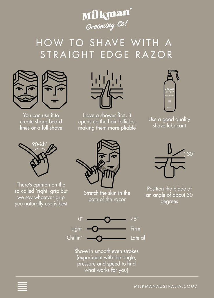 How to shave with a cut throat razor