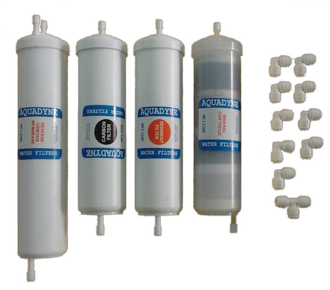 RO Spares/Service Filter Cartridges for Kent/Aquaguard/Nasaka RO Water purifier