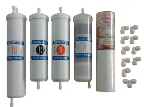RO Service/Spares Filter Cartridges for Nasaka RO