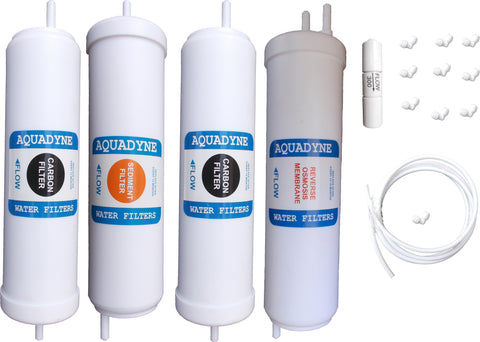 Filters for Milano Reverse Osmosis System