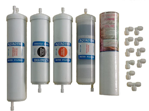 RO Filter Service Kit for Hindware Moonbow Alpheus Water Purifiers