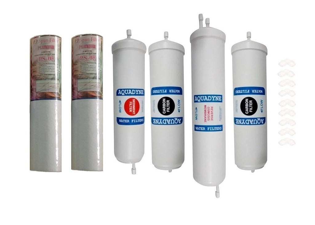 Filter Kit for Water Purifiers