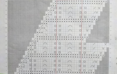Thoughts on Reading Lace Charts