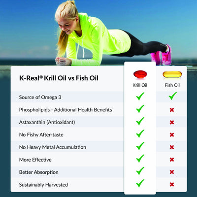 1000mg HIGH POTENCY Krill Oil Omega-3 w/ 3mg Astaxanthin Natural Supplement - 90 Softgels Caps