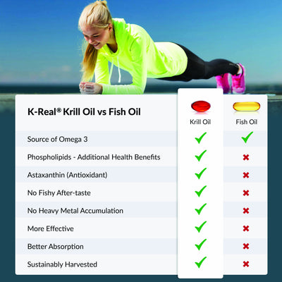 1000mg HIGH POTENCY Krill Oil Omega-3 w/ 3mg Astaxanthin Natural Supplement - 270 Softgels Caps (3x 90 Softgels Caps Bottles Individually Boxed)