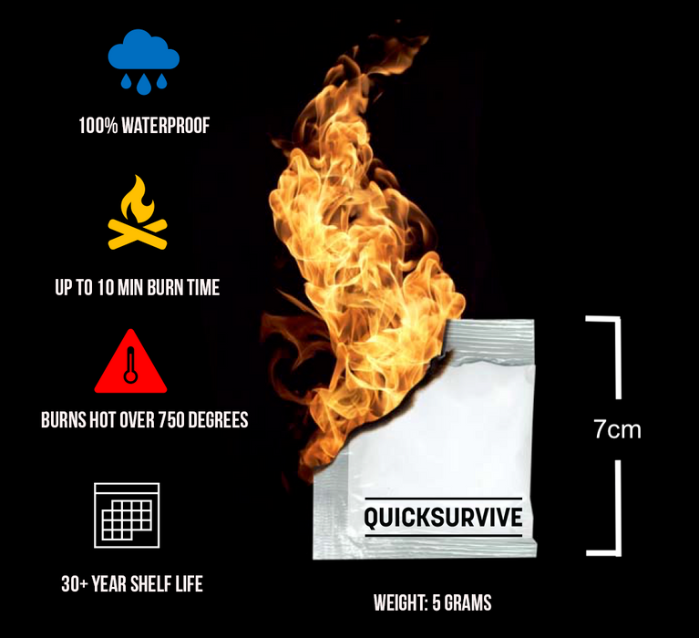 QuickSurvive® 50 Piece Fire Starter Canister