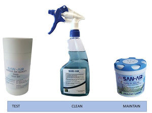 Test Clean Maintain - SAN-AIR's low cost, natural, effective sanitising regime