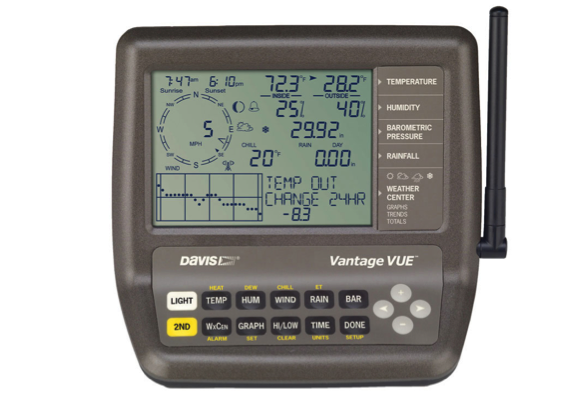 Davis Vantage Vue Weather Station c/w WeatherLink Datalogger & Tripod Mount