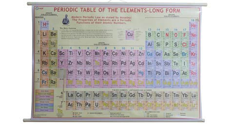 Models and periodic tables tagged periodic tables goscientist periodic table wall mount urtaz Choice Image