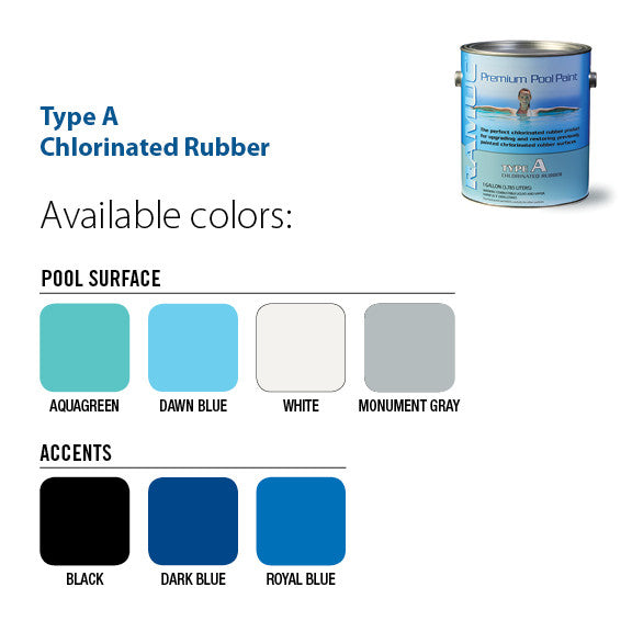 Swimming Pool Paint, Type A Chlorinated Rubber Gallon