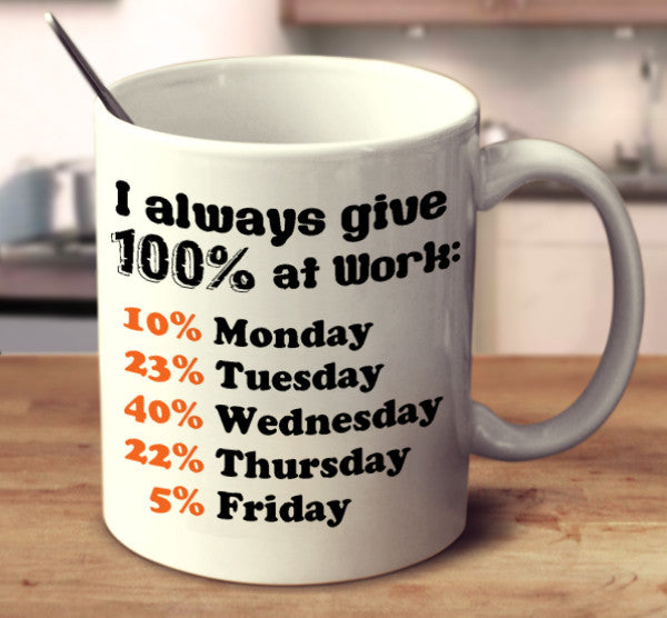 I always give 100% at Work: 10% Monday, 23% Tuesday, 40% Wednesday, 22% Thursday, and 5% Friday