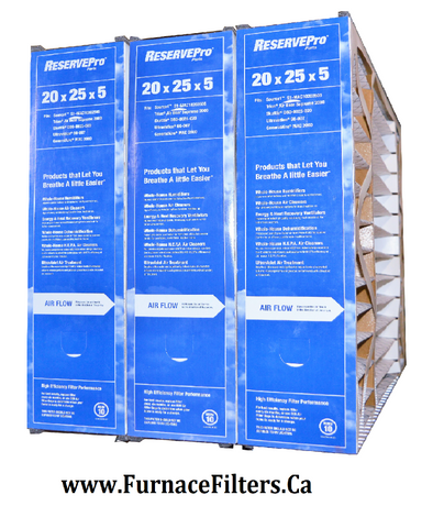 "Reservepro 4501/4551 Furnace Filter 20x25x5. Actual Size 19 5/8"" x 24 3/16"" x 4 15/16.""Case of 3."