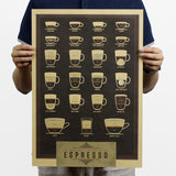 Italy Coffee Espresso Matching Diagram Paper Poster Picture Cafe Kitchen Decor