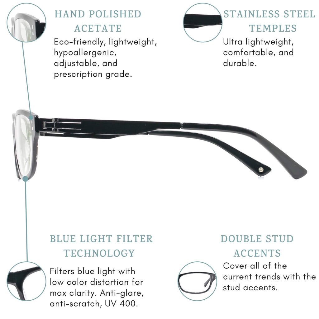 bagan blue light blocking glasses features infographic.