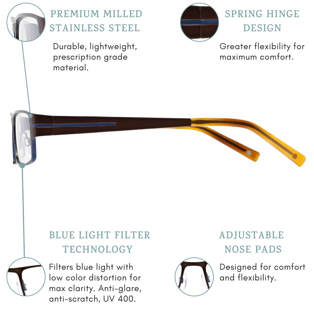seattle blue light blocking glasses features infographic.