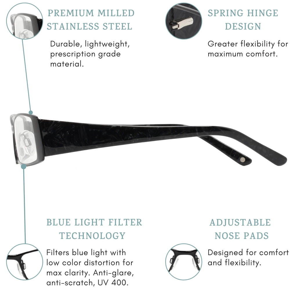 Vienna blue light blocking glasses features infographic.