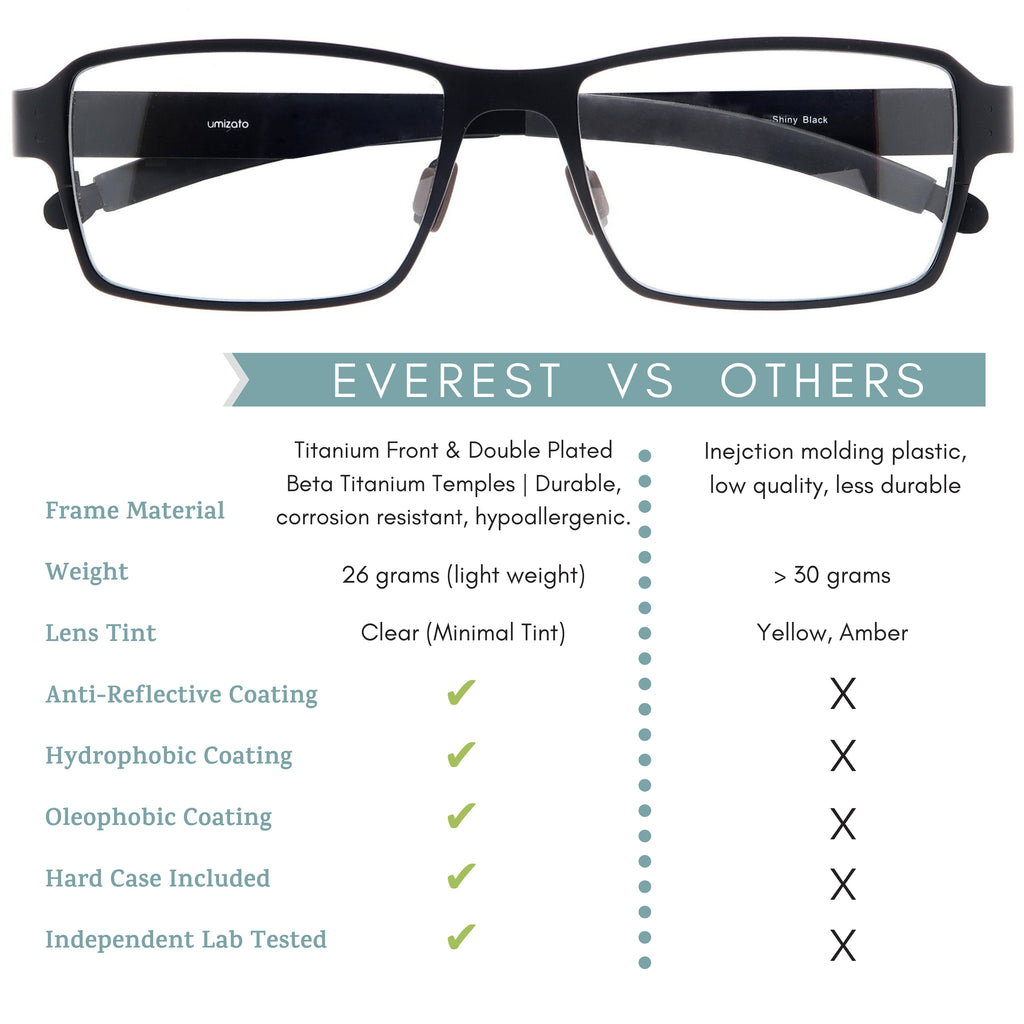 everest blue light blocking glasses comparison infographic.