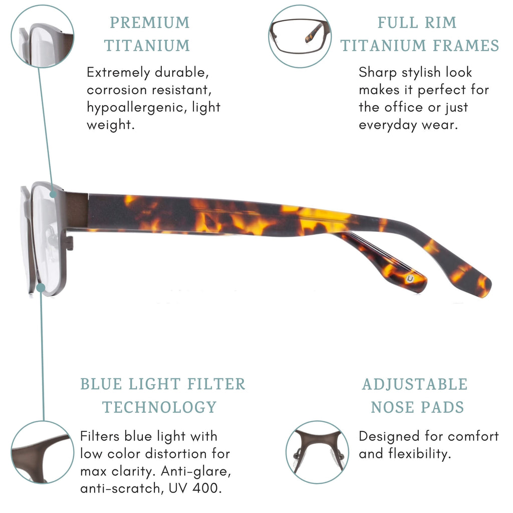 Ouray blue light blocking glasses comparison infographic.