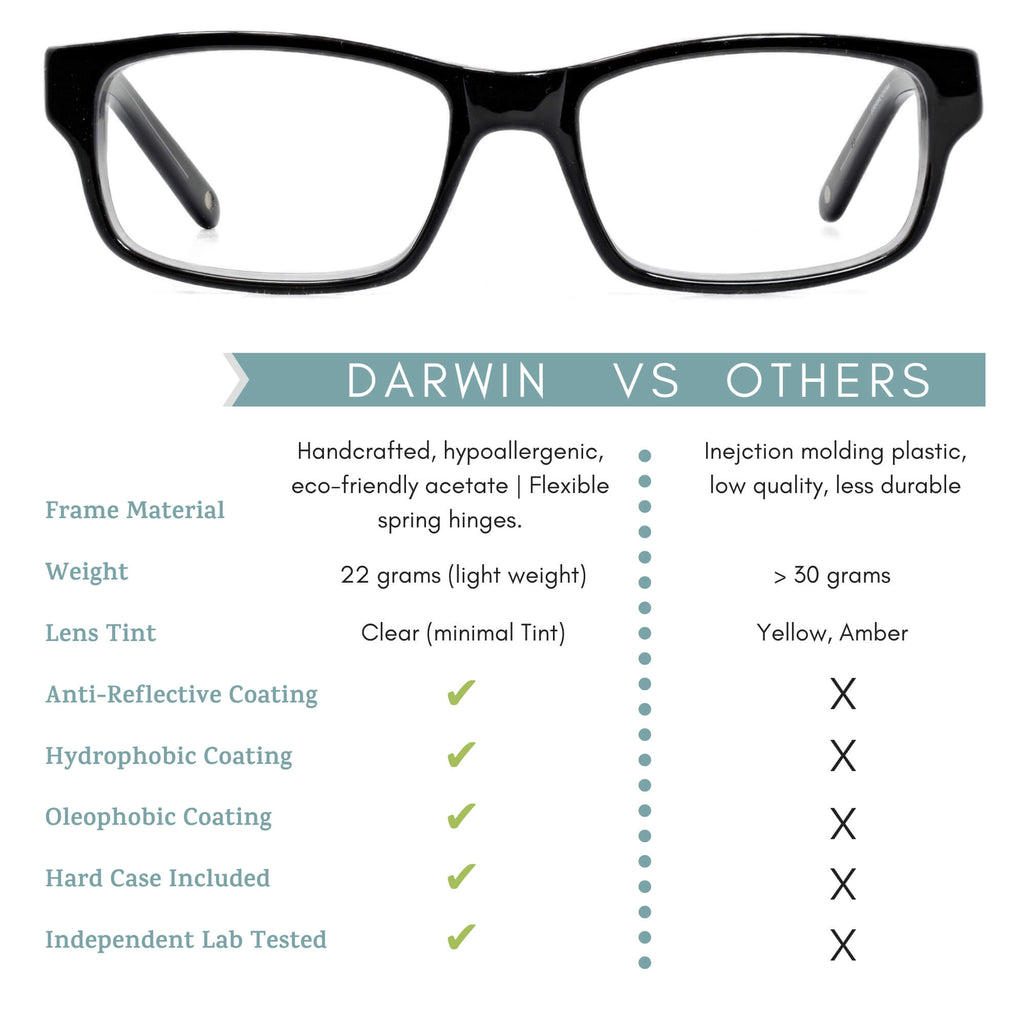 Darwin blue light blocking glasses features infographic.