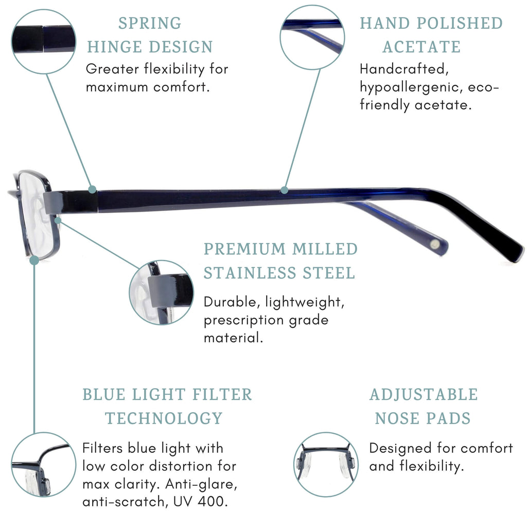 faraday blue light blocking glasses features infographic.