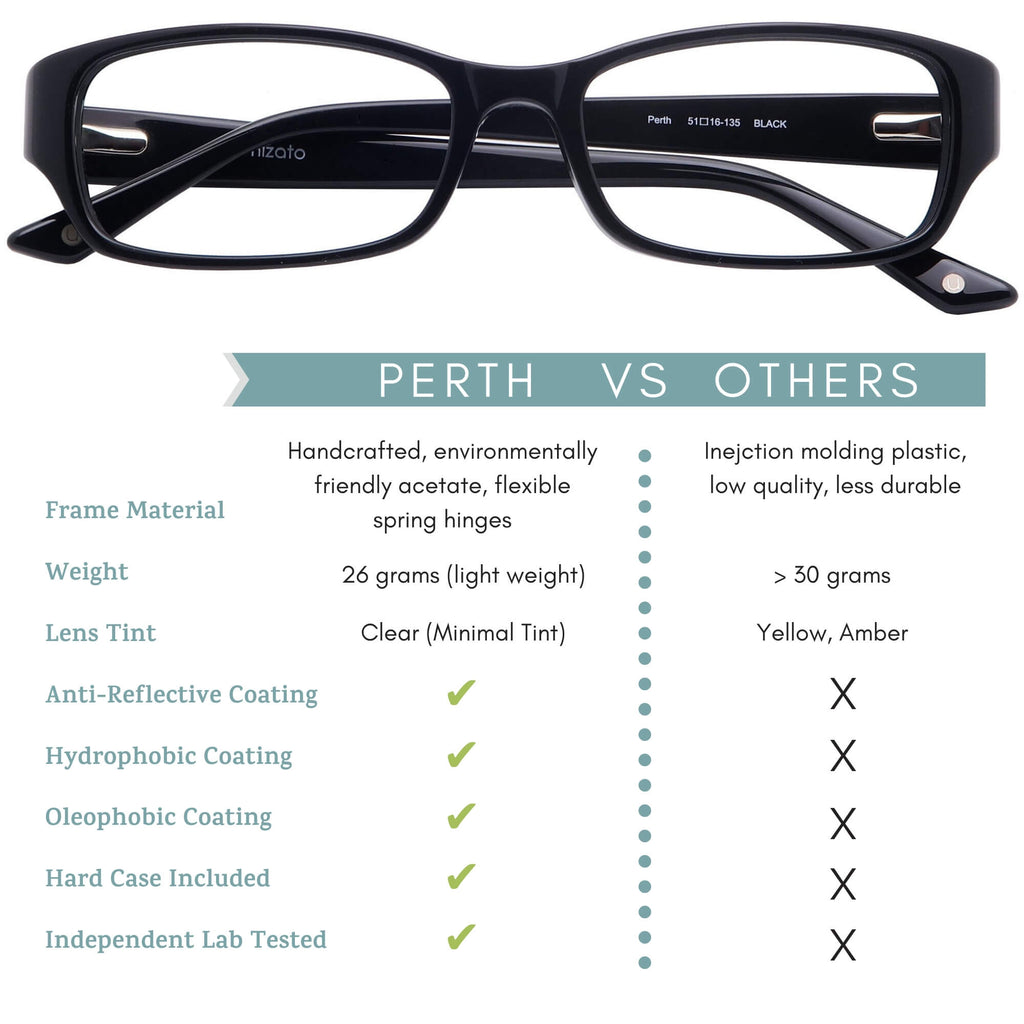 Perth blue light blocking glasses comparison infographics