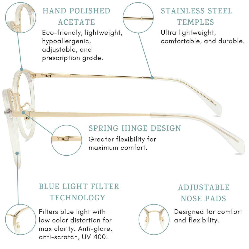 rei blue light blocking glasses features infographic.