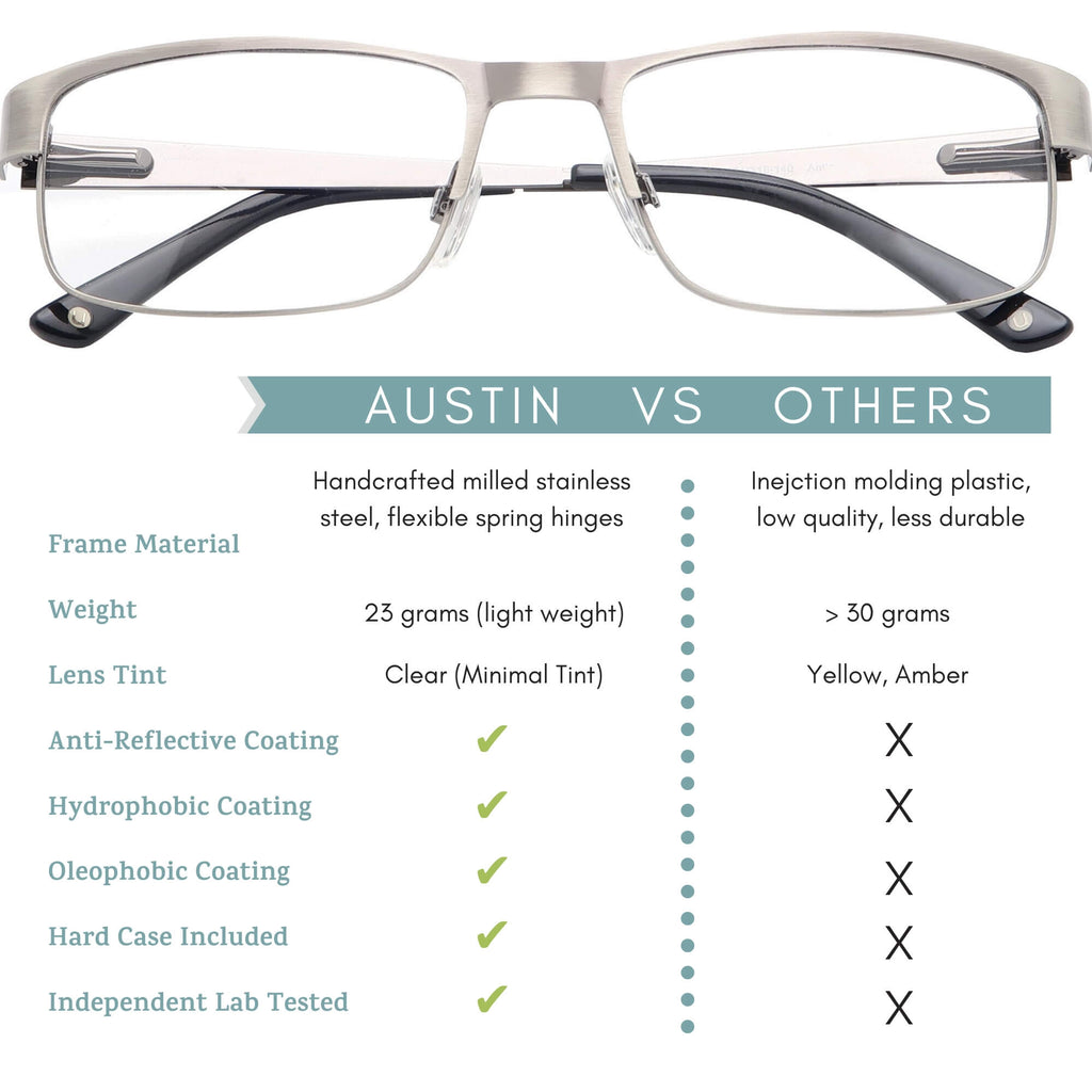 Austin blue light blocking glasses comparison infographic.