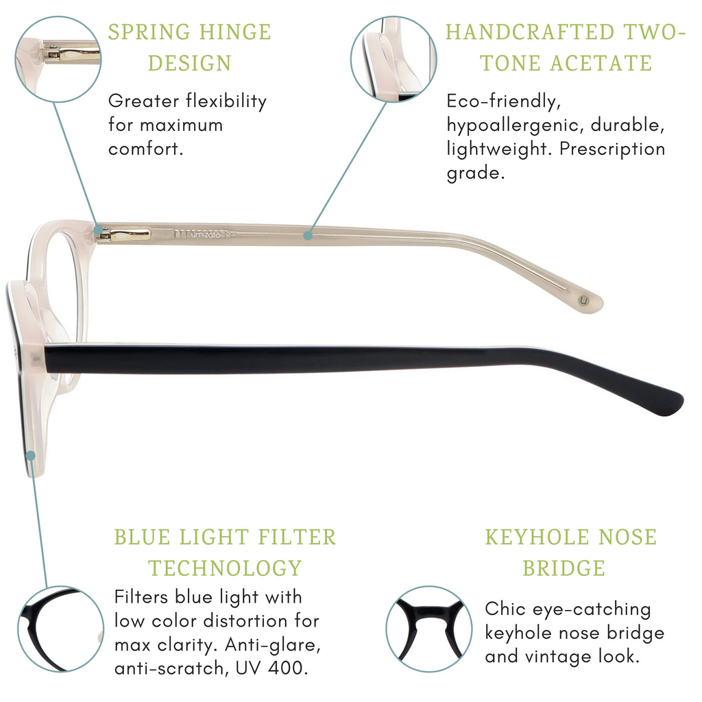 manila blue light blocking glasses features infographic.
