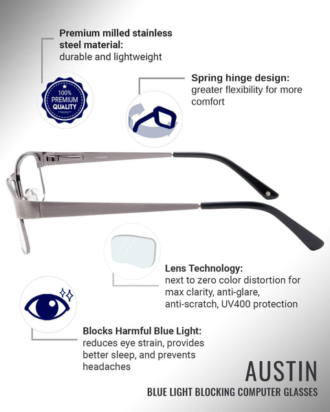 Austin blue light blocking glasses features infographic